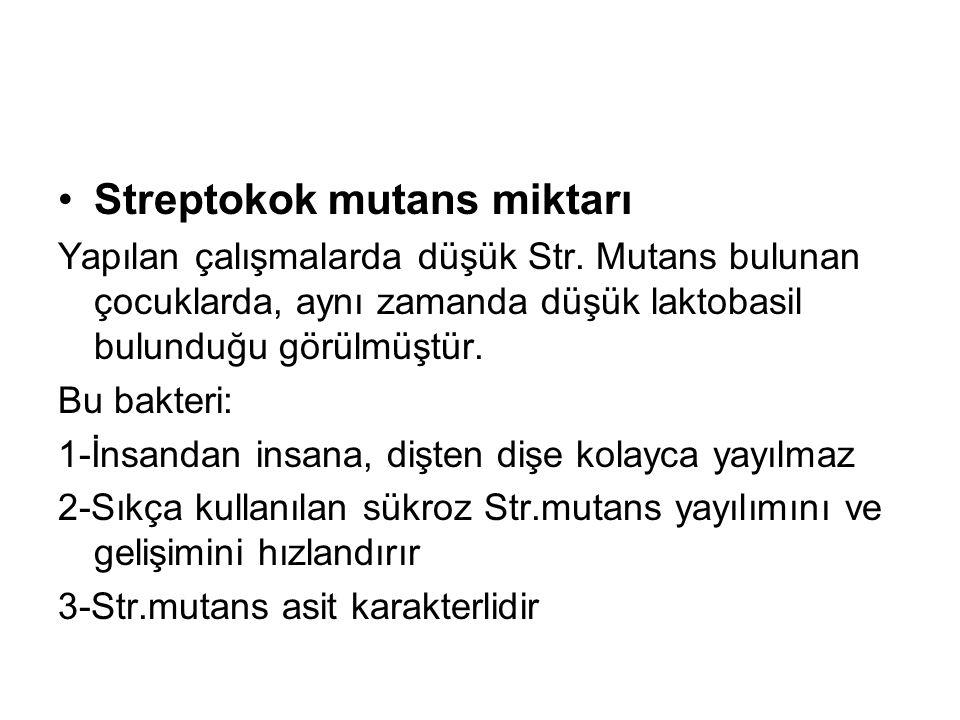 Streptokok mutans miktarı Yapılan çalışmalarda düşük Str.