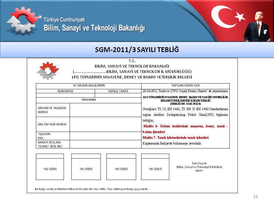 24 SGM-2011/3 SAYILI TEBLİĞ