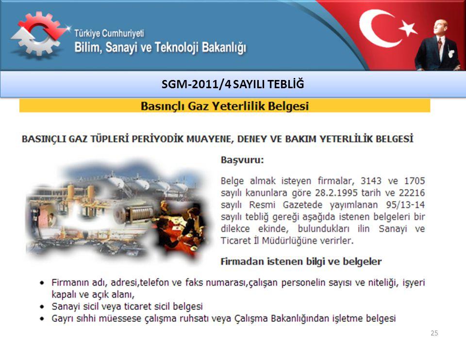 25 SGM-2011/4 SAYILI TEBLİĞ