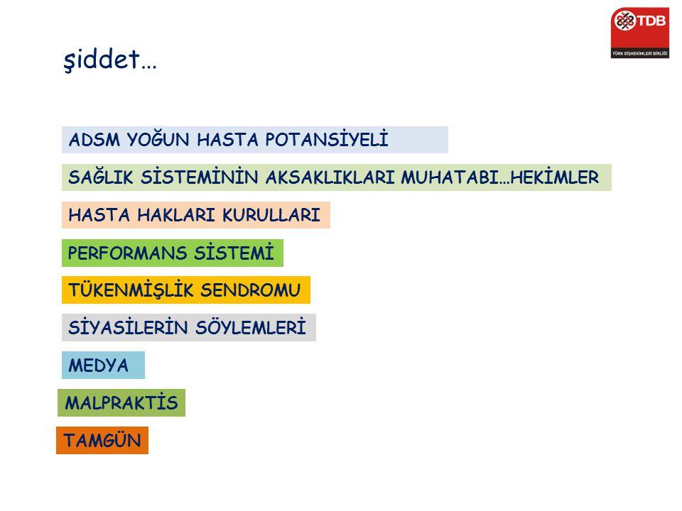 BURSA 18.05.2012 tarihinde Bursa Karacabey Devlet Hastanesi'nde çalışan dişhekimi Gülşah YILMAZ bir hastanın hakaret ve saldırısına uğramıştır.