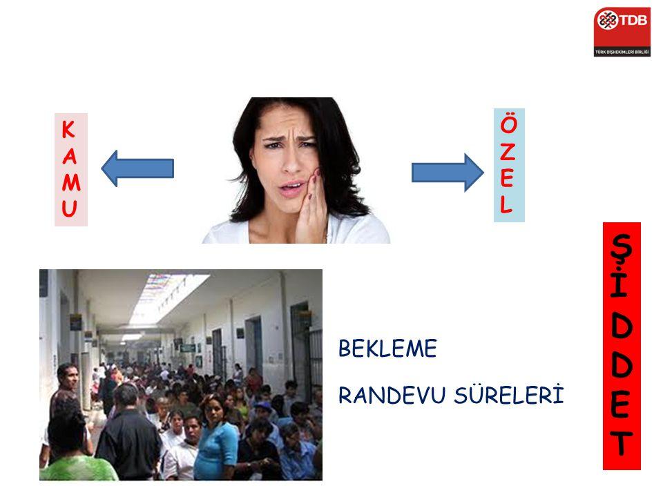 KOCAELİ 20.06.2012 tarihinde Kocaeli Derince Ağız Diş Sağlığı Merkezi'nde çalışan Dişhekimi Ayşe Serpil SEZER bir hastanın sözlü saldırısına hedef olmuştur.