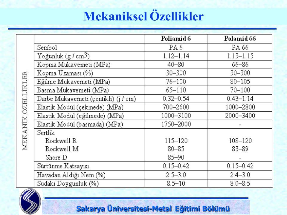 DPÜ-Simav Teknik Eğitim Fakültesi-KÜTAHYA Mekaniksel Özellikler Sakarya Üniversitesi-Metal Eğitimi Bölümü Sakarya Üniversitesi-Metal Eğitimi Bölümü