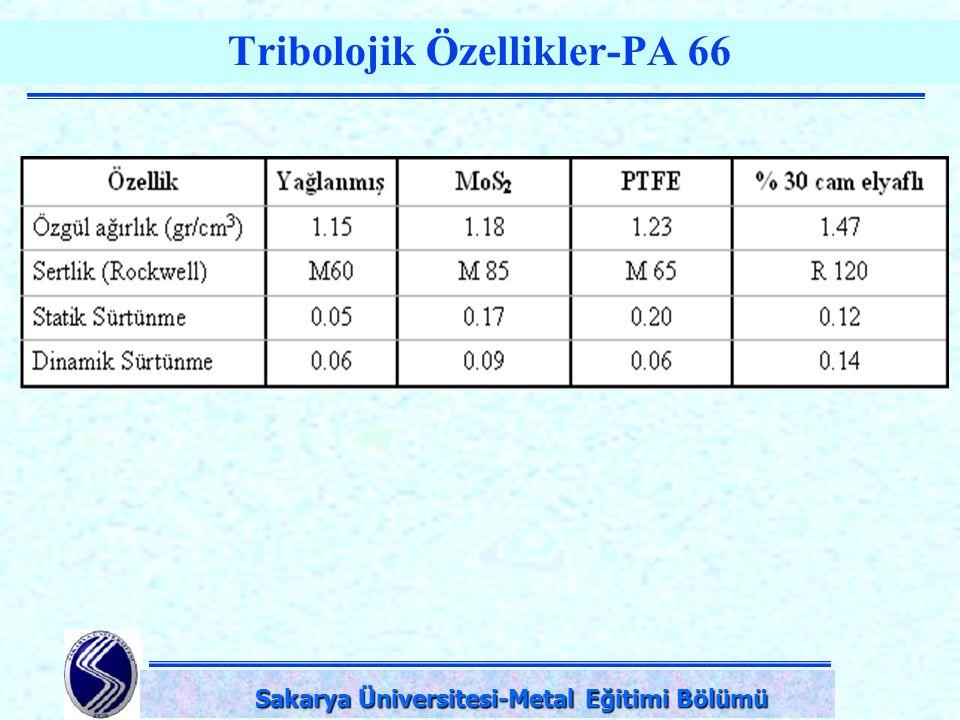 DPÜ-Simav Teknik Eğitim Fakültesi-KÜTAHYA Tribolojik Özellikler-PA 66 Sakarya Üniversitesi-Metal Eğitimi Bölümü Sakarya Üniversitesi-Metal Eğitimi Böl