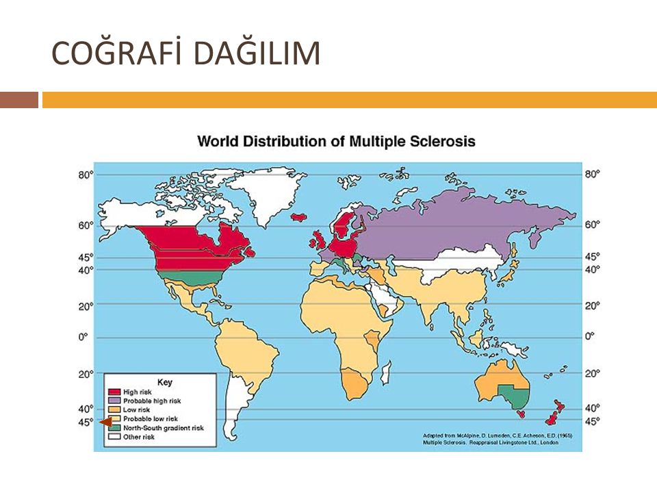 COĞRAFİ DAĞILIM Epidemiology of Multiple Sclerosis This map demonstrates unequal distribution of multiple sclerosis around the world. Back Back