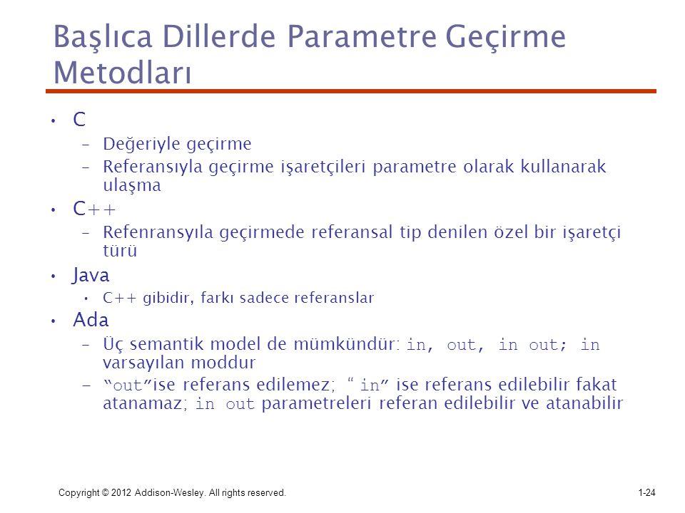 Copyright © 2012 Addison-Wesley. All rights reserved.1-24 Başlıca Dillerde Parametre Geçirme Metodları C –Değeriyle geçirme –Referansıyla geçirme işar