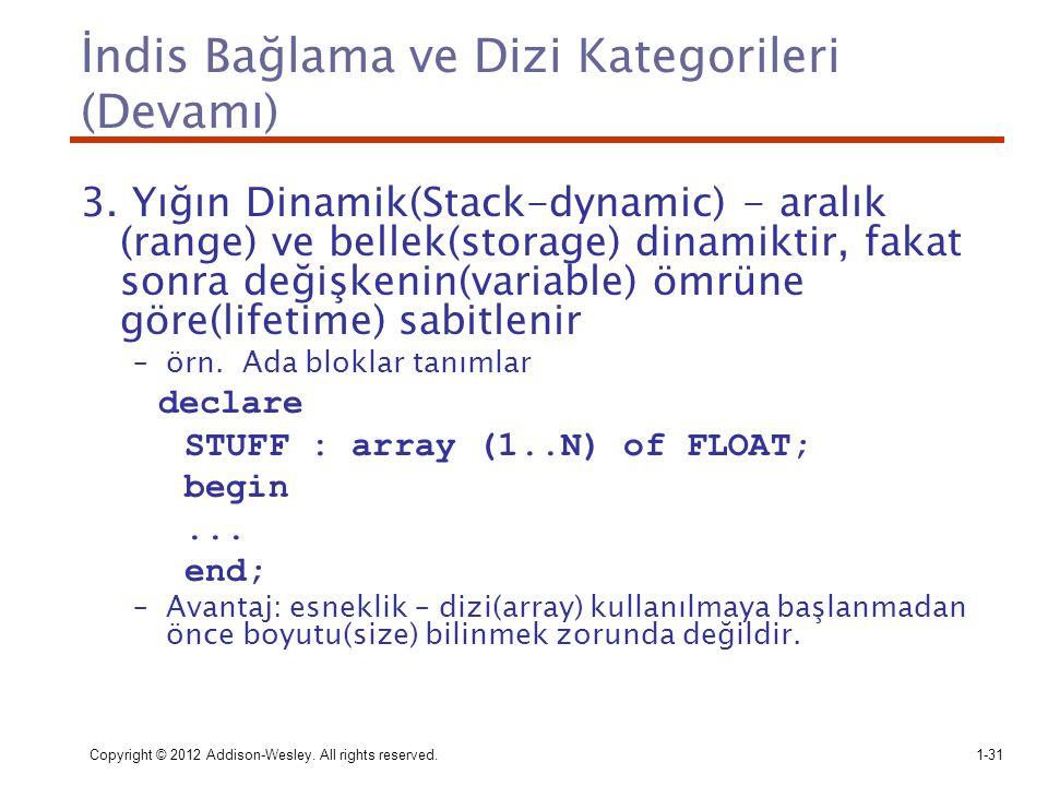 Copyright © 2012 Addison-Wesley. All rights reserved.1-31 İndis Bağlama ve Dizi Kategorileri (Devamı) 3. Yığın Dinamik(Stack-dynamic) - aralık (range)