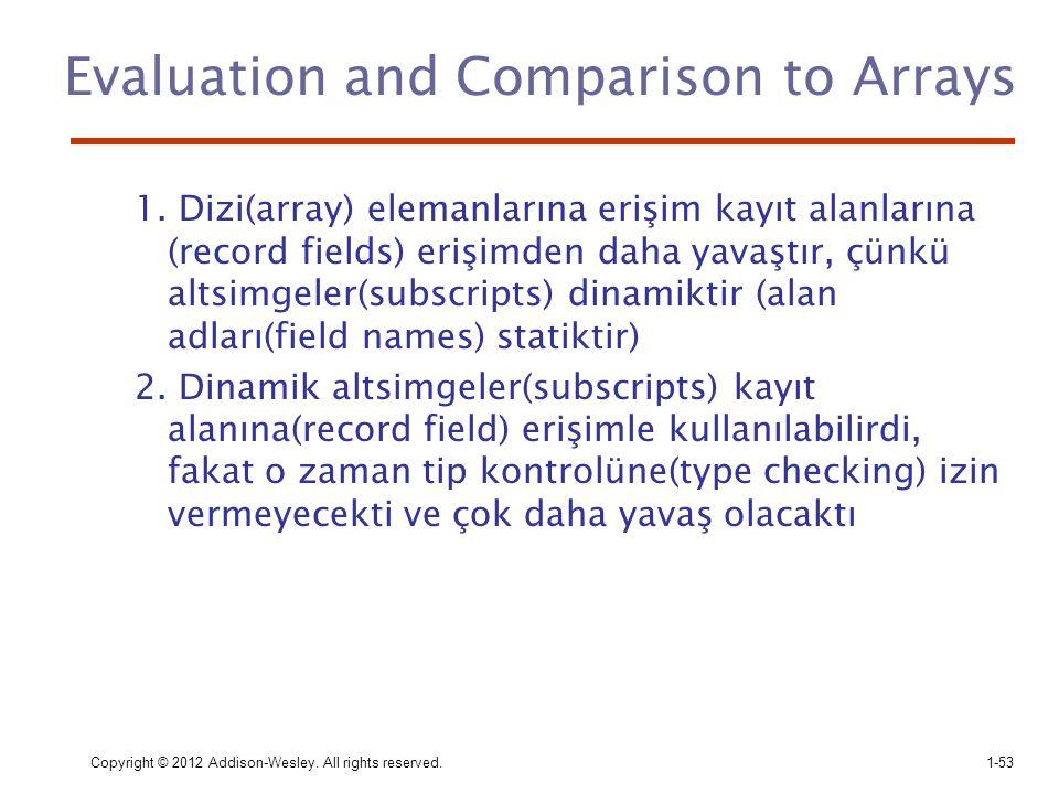 Copyright © 2012 Addison-Wesley. All rights reserved.1-53 Evaluation and Comparison to Arrays 1. Dizi(array) elemanlarına erişim kayıt alanlarına (rec