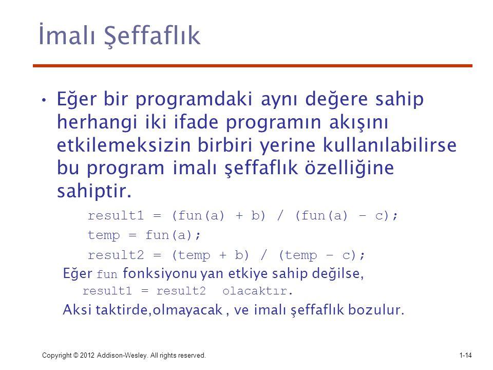 Eğer bir programdaki aynı değere sahip herhangi iki ifade programın akışını etkilemeksizin birbiri yerine kullanılabilirse bu program imalı şeffaflık
