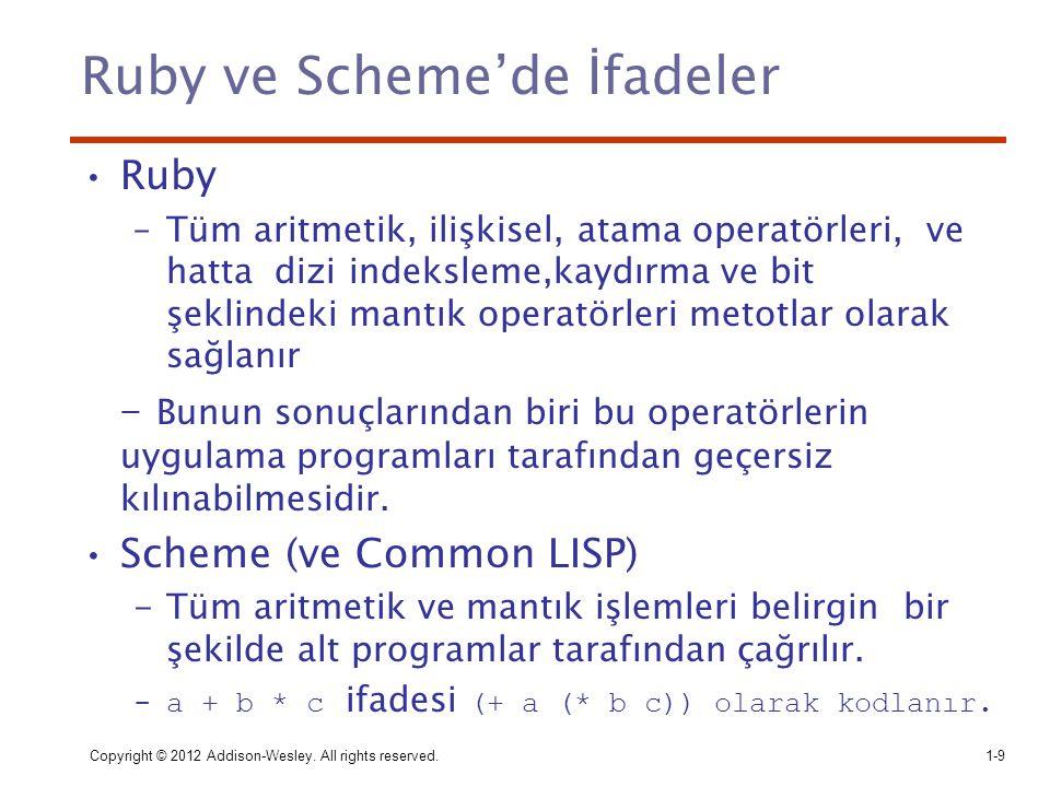 Copyright © 2012 Addison-Wesley. All rights reserved.1-9 Ruby ve Scheme'de İfadeler Ruby –Tüm aritmetik, ilişkisel, atama operatörleri, ve hatta dizi