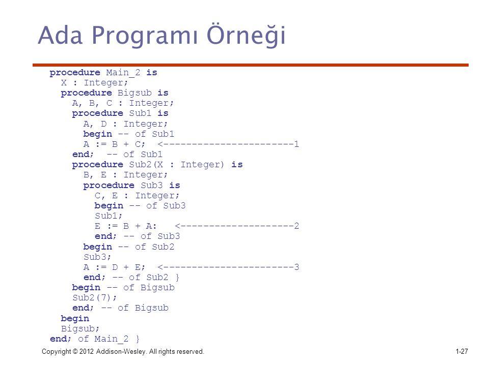 Copyright © 2012 Addison-Wesley. All rights reserved.1-27 Ada Programı Örneği procedure Main_2 is X : Integer; procedure Bigsub is A, B, C : Integer;