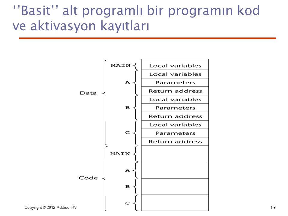 Copyright © 2012 Addison-Wesley. All rights reserved.1-9 ''Basit'' alt programlı bir programın kod ve aktivasyon kayıtları