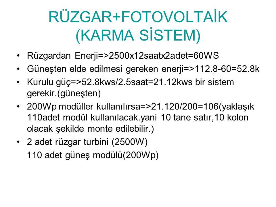 RÜZGAR+FOTOVOLTAİK (KARMA SİSTEM) Rüzgardan Enerji=>2500x12saatx2adet=60WS Güneşten elde edilmesi gereken enerji=>112.8-60=52.8k Kurulu güç=>52.8kws/2