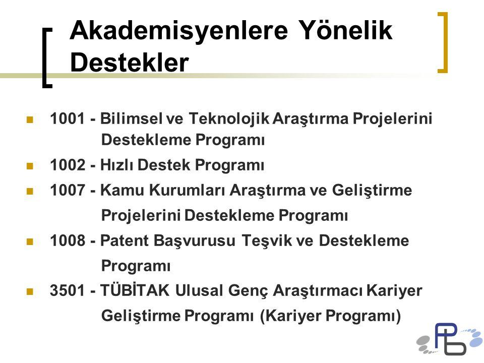 1001 - Bilimsel ve Teknolojik Araştırma Projelerini Destekleme Programı 1002 - Hızlı Destek Programı 1007 - Kamu Kurumları Araştırma ve Geliştirme Pro
