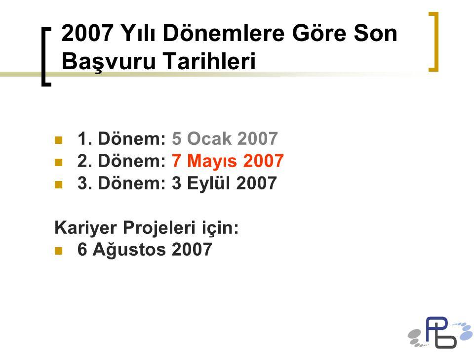 1. Dönem: 5 Ocak 2007 2. Dönem: 7 Mayıs 2007 3. Dönem: 3 Eylül 2007 Kariyer Projeleri için: 6 Ağustos 2007 2007 Yılı Dönemlere Göre Son Başvuru Tarihl