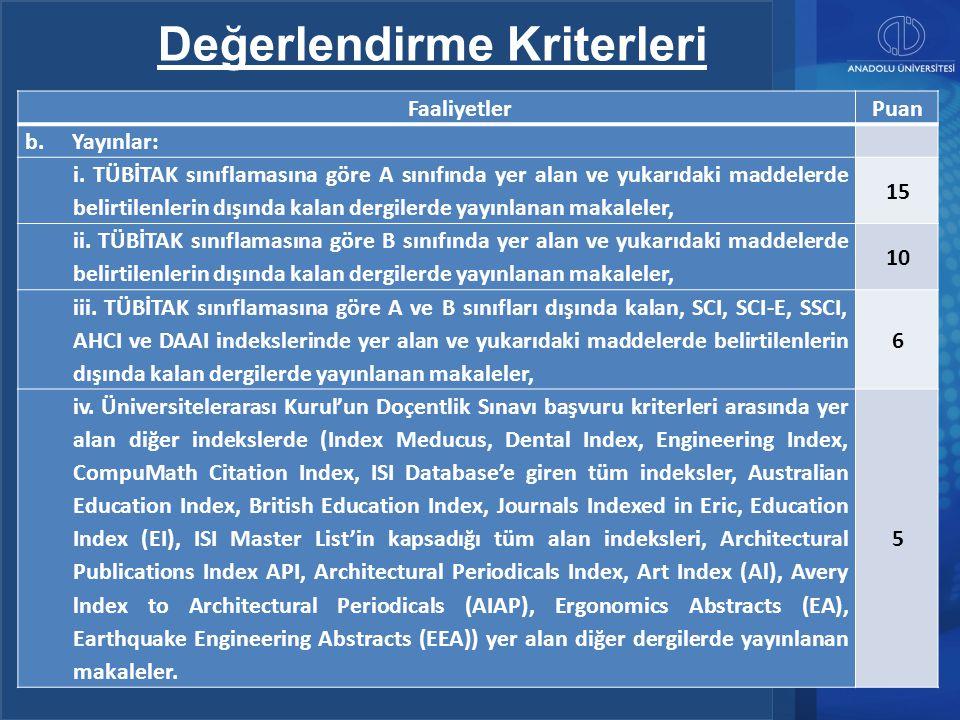Değerlendirme Kriterleri Faaliyetler Puan b.Yayınlar: i.