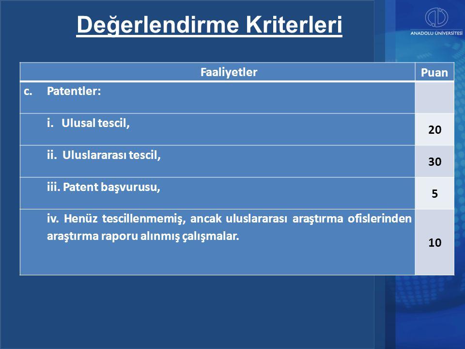 Değerlendirme Kriterleri Faaliyetler Puan c. Patentler: i.Ulusal tescil, 20 ii. Uluslararası tescil, 30 iii. Patent başvurusu, 5 iv. Henüz tescillenme