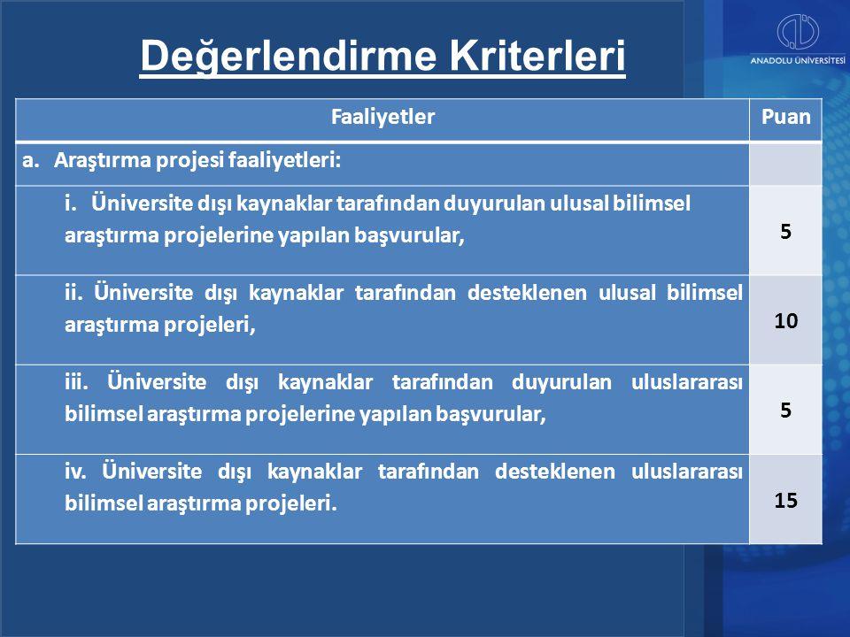Değerlendirme Kriterleri FaaliyetlerPuan a.Araştırma projesi faaliyetleri: i.Üniversite dışı kaynaklar tarafından duyurulan ulusal bilimsel araştırma projelerine yapılan başvurular, 5 ii.