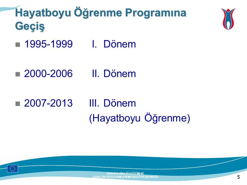 5 AVRUPA BİRLİĞİ EĞİTİM VE GENÇLİK PROGRAMLARI MERKEZİ BAŞKANLIĞI Hayatboyu Öğrenme Programına Geçiş 1995-1999 I.
