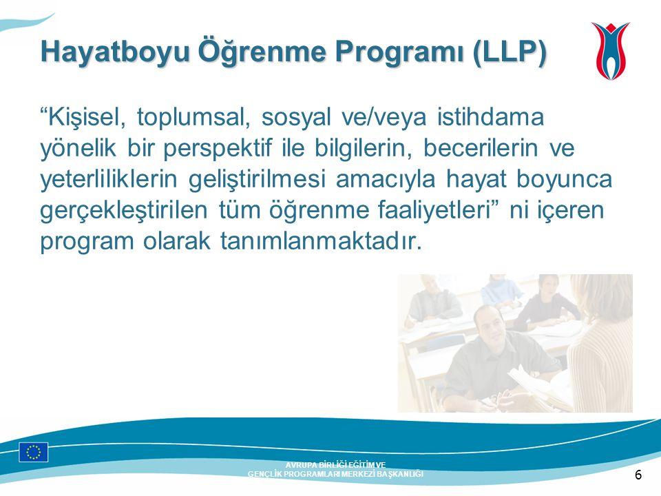 7 AVRUPA BİRLİĞİ EĞİTİM VE GENÇLİK PROGRAMLARI MERKEZİ BAŞKANLIĞI Hayatboyu Öğrenme Programı (LLP) 1- Sektörel Programlar Comenius Okul Eğitimi Erasmus Yüksek Öğretim & İleri Eğitim Leonardo da Vinci Mesleki Eğitim ve Öğretim Grundtvig Yetişkin Eğitimi 2- Ortak Konulu Program 4 temel faaliyet – Politika geliştirme; Dil Öğretimi; Bilişim; Yaygınlaştırma 3- Jean Monnet Programı 3 temel faaliyet – Jean Monnet; Avrupalı Kurumlar; Avrupalı Topluluklar