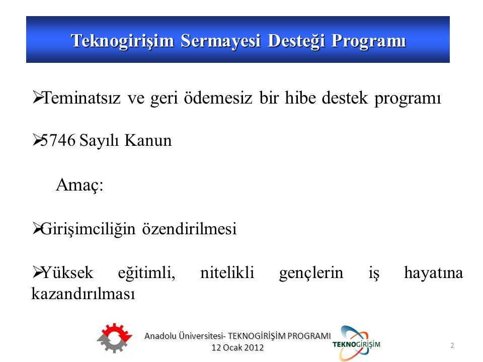 Anadolu Üniversitesi- TEKNOGİRİŞİM PROGRAMI 12 Ocak 2012 2 Teknogirişim Sermayesi Desteği Programı 5746 SAYILI KANUN VE 26953 SAYILI YÖNETMELİK  Temi