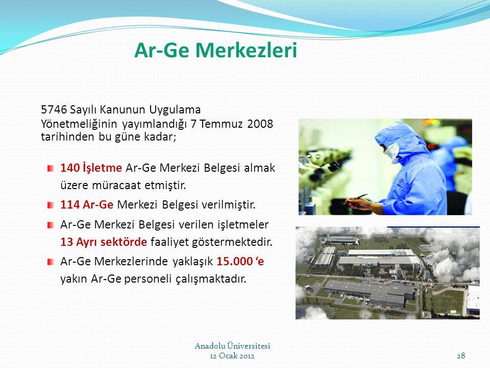Ar-Ge Merkezleri 5746 Sayılı Kanunun Uygulama Yönetmeliğinin yayımlandığı 7 Temmuz 2008 tarihinden bu güne kadar; 140 İşletme Ar-Ge Merkezi Belgesi al