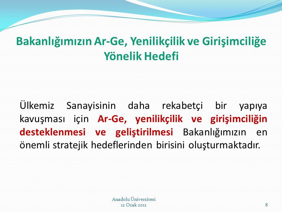 Bakanlığımızın Ar-Ge'ye yönelik Hedefleri Üniversite-Sanayi-Kamu İşbirliğinin Kurumsallaştırılması, Akademik Bilginin Ticarileşmesi, Sanayiye yönelik Ar-Ge Personeli Sayısının Artırılması, Yeni ve Yenilikçi Şirketlerin Yaratılması, Sanayimizin Rekabet Gücünün Yükseltilmesi, Anadolu Üniversitesi 12 Ocak 20129