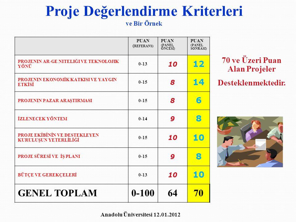 Proje Değerlendirme Kriterleri ve Bir Örnek PUAN ( REFERANS) PUAN (PANEL ÖNCESİ) PUAN (PANEL SONRASI) PROJENIN AR-GE NITELIĞI VE TEKNOLOJIK YÖNÜ 0-13