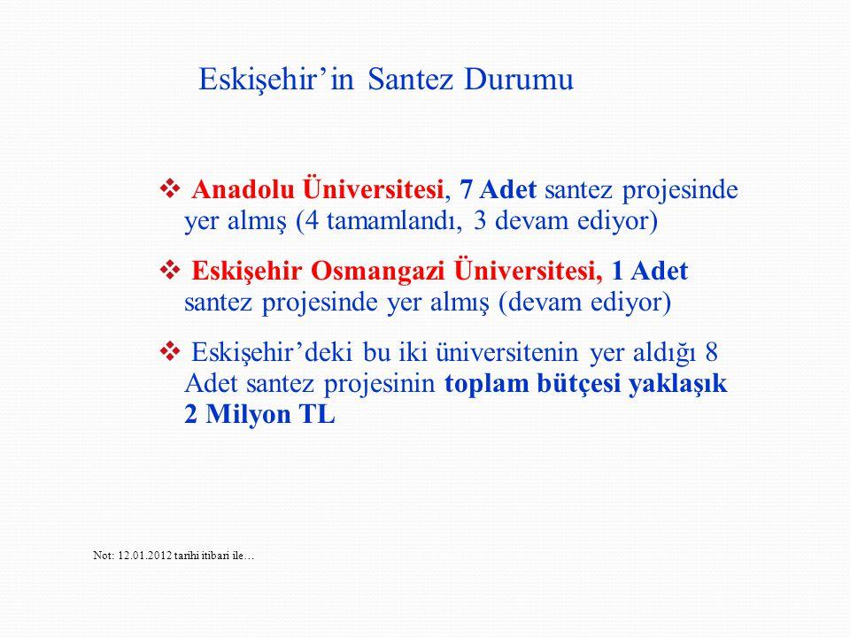  Anadolu Üniversitesi, 7 Adet santez projesinde yer almış (4 tamamlandı, 3 devam ediyor)  Eskişehir Osmangazi Üniversitesi, 1 Adet santez projesinde