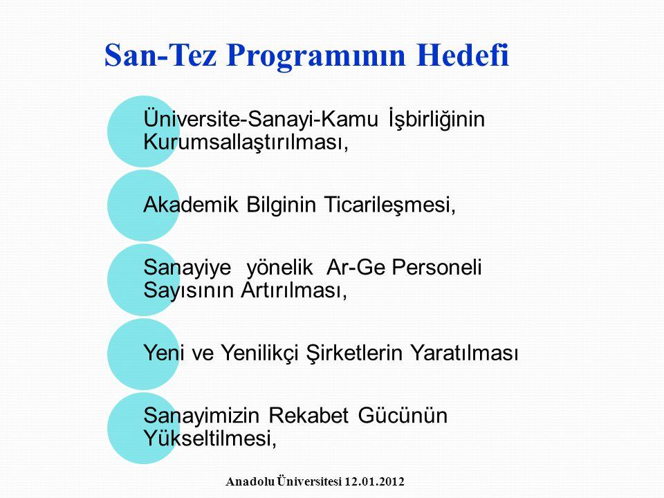 San-Tez Programının Hedefi Üniversite-Sanayi-Kamu İşbirliğinin Kurumsallaştırılması, Akademik Bilginin Ticarileşmesi, Sanayiye yönelik Ar-Ge Personeli
