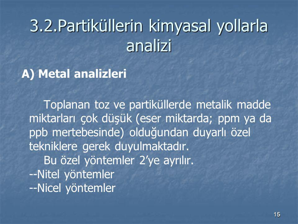 15 3.2.Partiküllerin kimyasal yollarla analizi A) Metal analizleri Toplanan toz ve partiküllerde metalik madde miktarları çok düşük (eser miktarda; pp