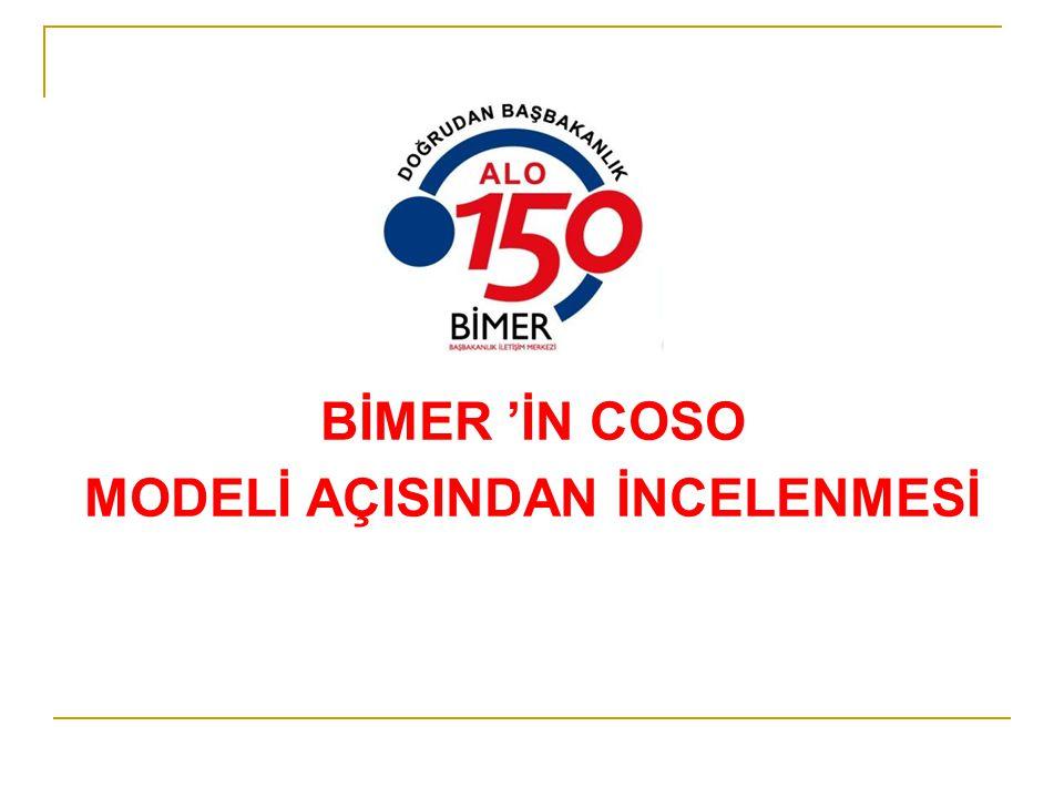 BİMER 'İN COSO MODELİ AÇISINDAN İNCELENMESİ