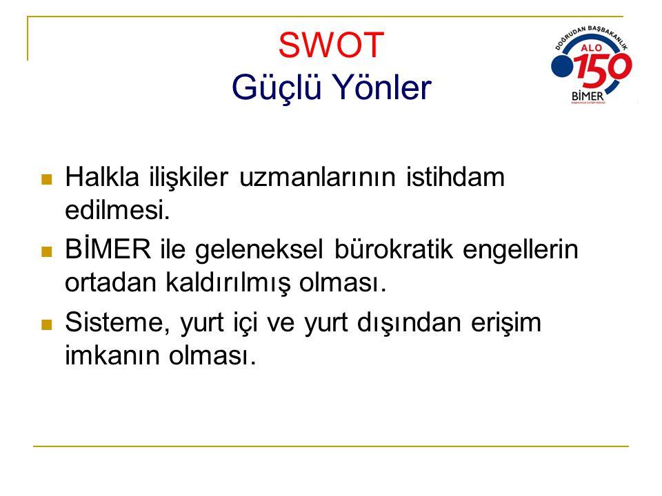 SWOT Güçlü Yönler Halkla ilişkiler uzmanlarının istihdam edilmesi. BİMER ile geleneksel bürokratik engellerin ortadan kaldırılmış olması. Sisteme, yur