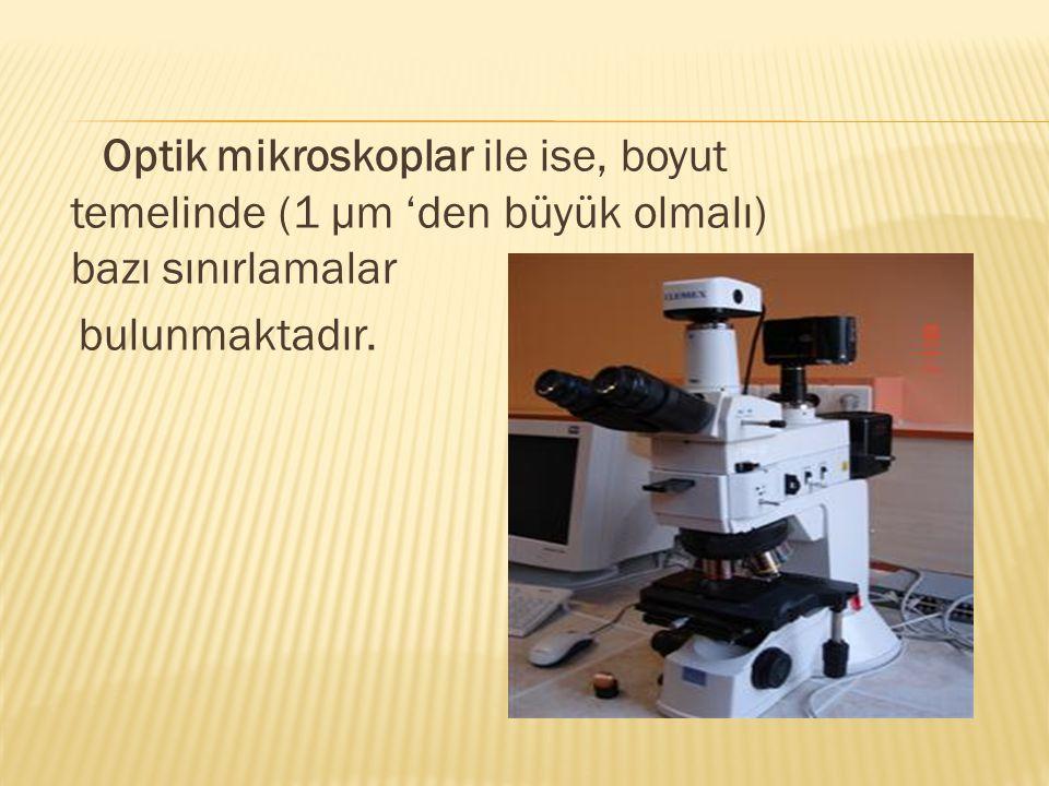 Optik mikroskoplar ile ise, boyut temelinde (1 μm 'den büyük olmalı) bazı sınırlamalar bulunmaktadır.