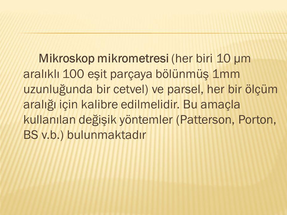 Mikroskop mikrometresi (her biri 10 μm aralıklı 100 eşit parçaya bölünmüş 1mm uzunluğunda bir cetvel) ve parsel, her bir ölçüm aralığı için kalibre ed