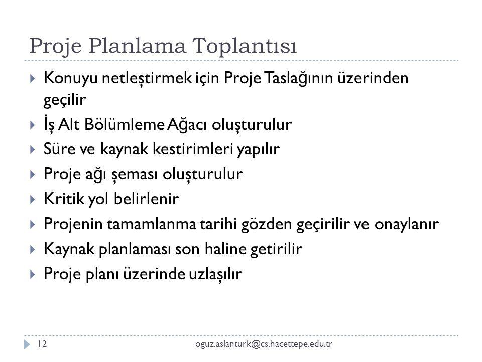 Proje Planlama Toplantısı oguz.aslanturk@cs.hacettepe.edu.tr12  Konuyu netleştirmek için Proje Tasla ğ ının üzerinden geçilir  İ ş Alt Bölümleme A ğ