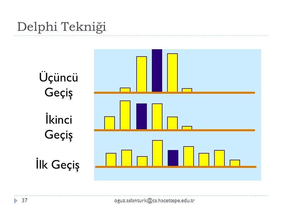 Delphi Tekniği oguz.aslanturk@cs.hacettepe.edu.tr37 İ lk Geçiş İ kinci Geçiş Üçüncü Geçiş