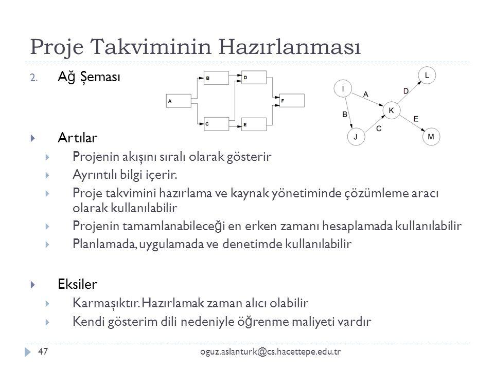 Proje Takviminin Hazırlanması oguz.aslanturk@cs.hacettepe.edu.tr47 2. A ğ Şeması  Artılar  Projenin akışını sıralı olarak gösterir  Ayrıntılı bilgi