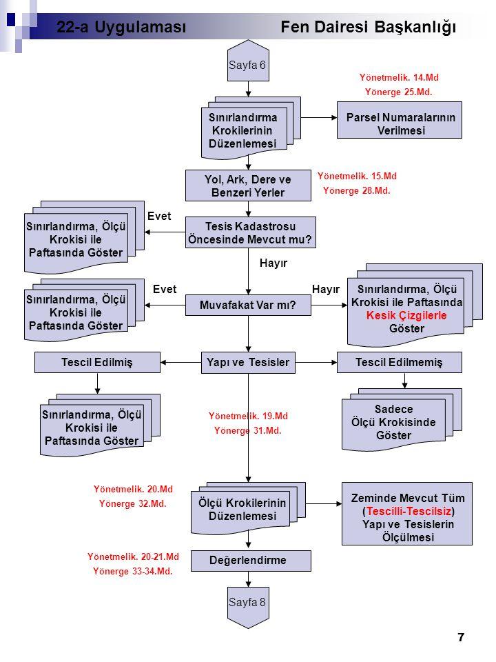7 Sayfa 6 Sınırlandırma Krokilerinin Düzenlemesi Parsel Numaralarının Verilmesi Yönetmelik.