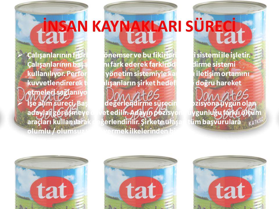 RAKİPLERİ VE PAZAR PAYI  Rakipleri :  Pınar  Calve  Bizim  Tukaş  Sütaş  Pazar payı :  Salça domates ürünlerinde piyasa lideri  Ketçap ve mayonezde piyasa ikincisi  Şarküteride piyasa üçüncüsü  30 ülkeye ihracat yapıyor.