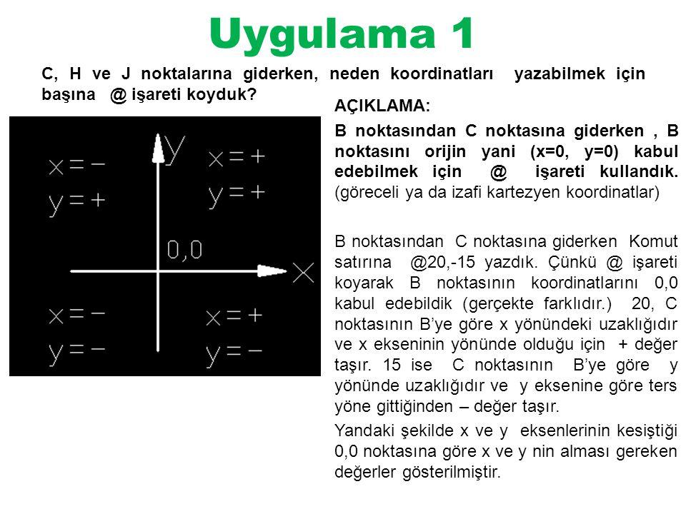Uygulama 1 C, H ve J noktalarına giderken, neden koordinatları yazabilmek için başına @ işareti koyduk? AÇIKLAMA: B noktasından C noktasına giderken,