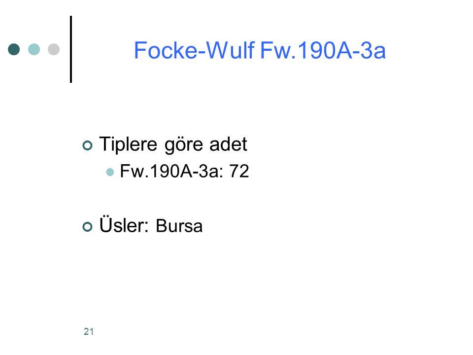 21 Tiplere göre adet Fw.190A-3a: 72 Üsler: Bursa Focke-Wulf Fw.190A-3a