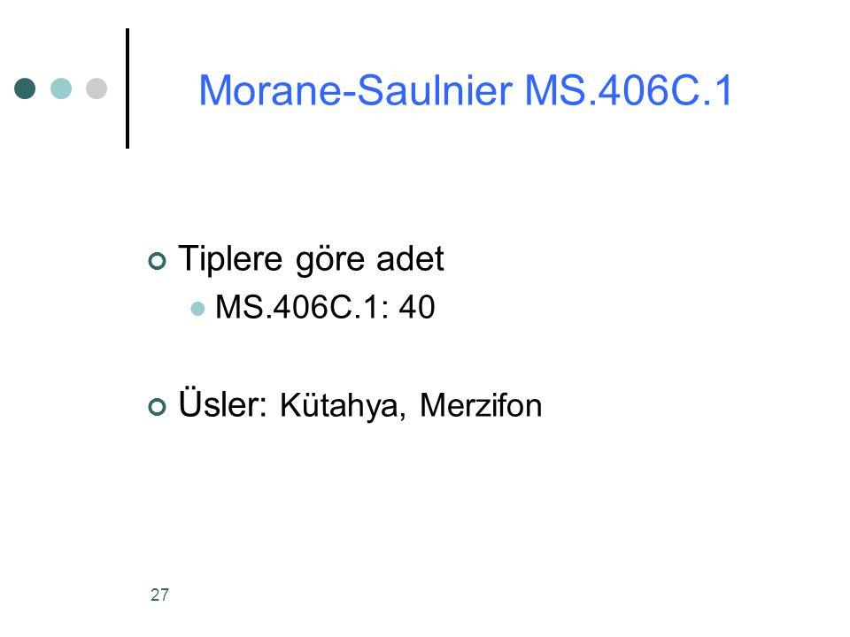 27 Tiplere göre adet MS.406C.1: 40 Üsler: Kütahya, Merzifon Morane-Saulnier MS.406C.1