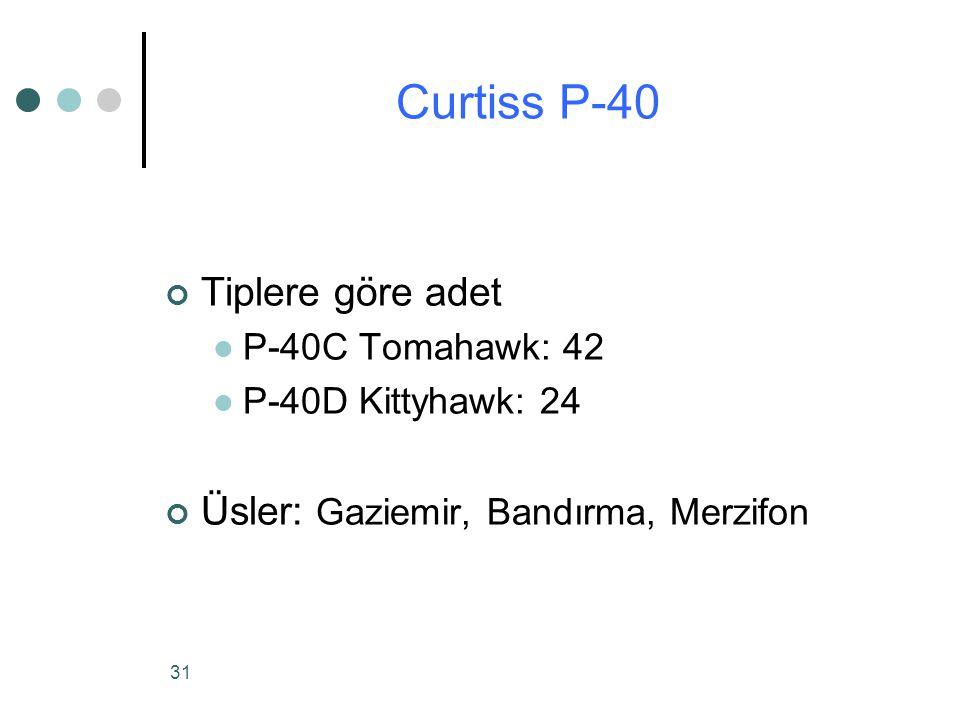 31 Tiplere göre adet P-40C Tomahawk: 42 P-40D Kittyhawk: 24 Üsler: Gaziemir, Bandırma, Merzifon Curtiss P-40