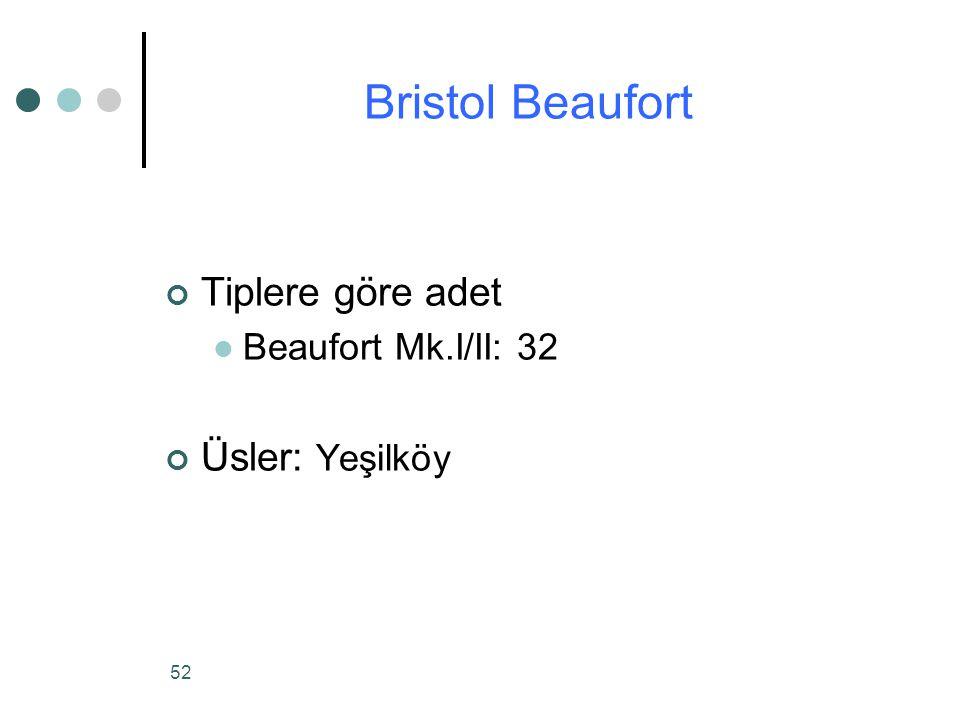 52 Tiplere göre adet Beaufort Mk.I/II: 32 Üsler: Yeşilköy Bristol Beaufort