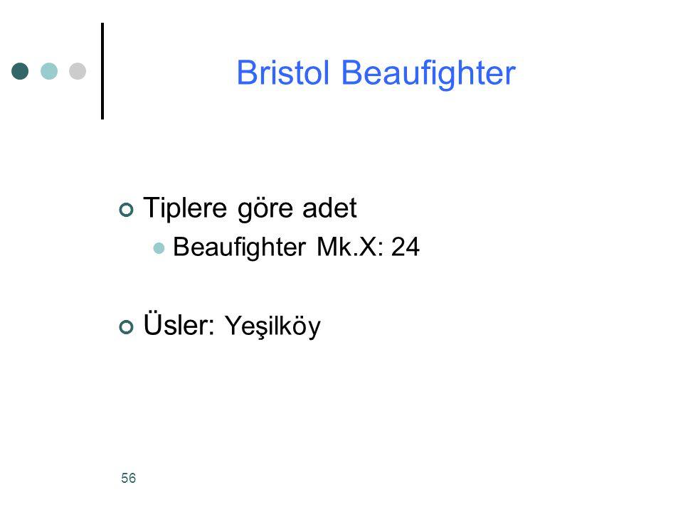 56 Tiplere göre adet Beaufighter Mk.X: 24 Üsler: Yeşilköy Bristol Beaufighter