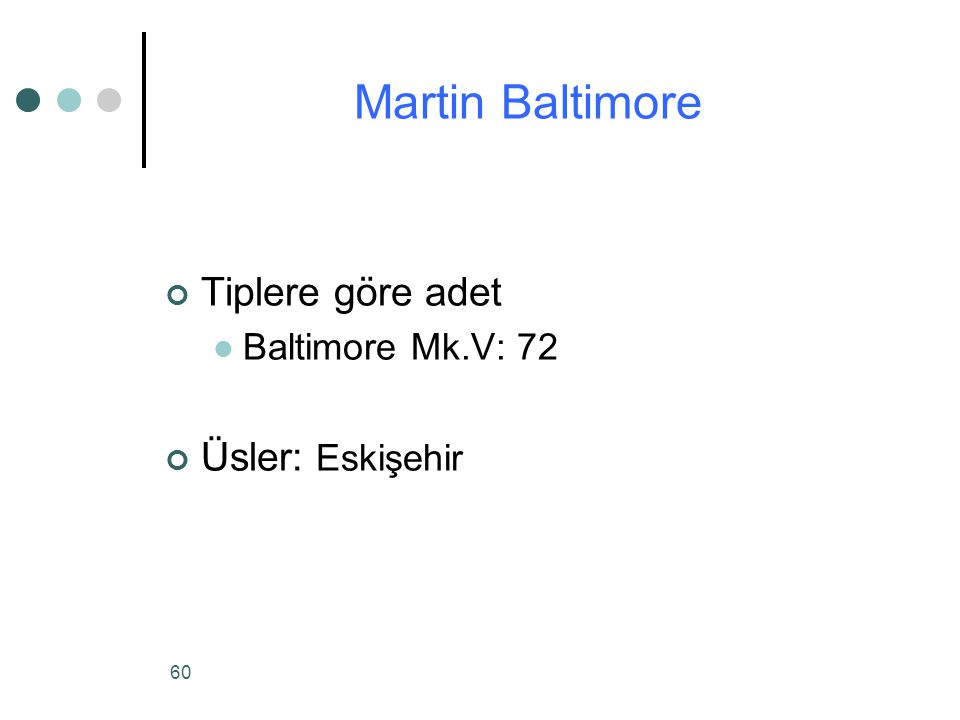 60 Tiplere göre adet Baltimore Mk.V: 72 Üsler: Eskişehir Martin Baltimore