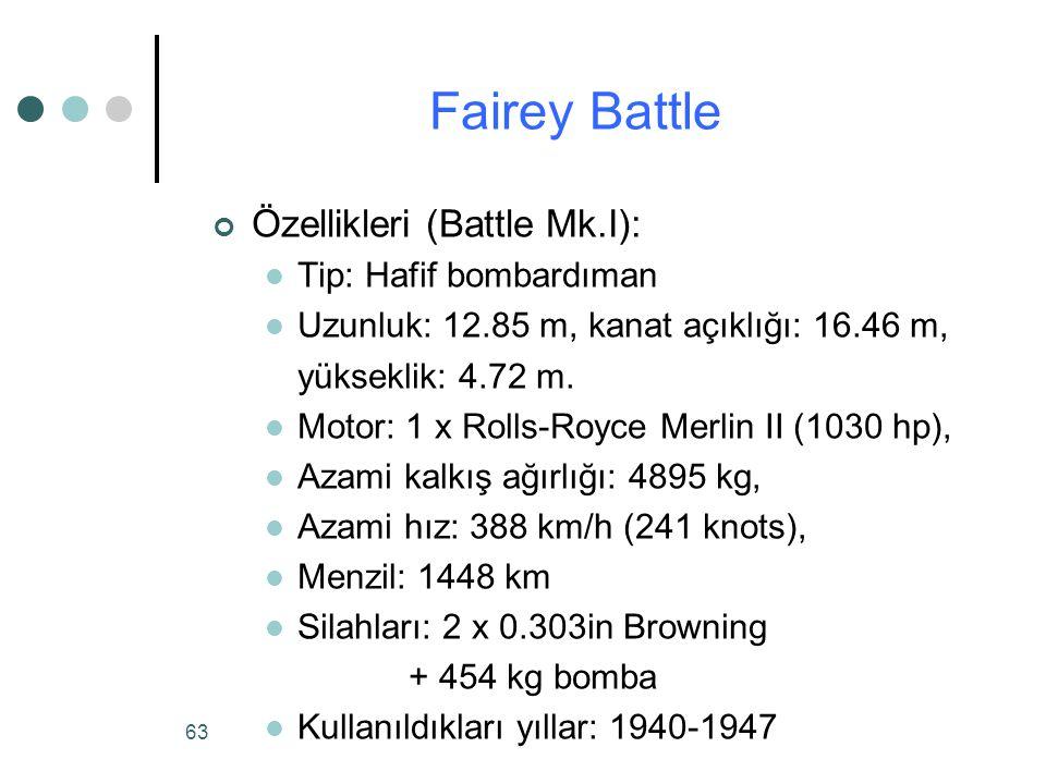 63 Özellikleri (Battle Mk.I): Tip: Hafif bombardıman Uzunluk: 12.85 m, kanat açıklığı: 16.46 m, yükseklik: 4.72 m.