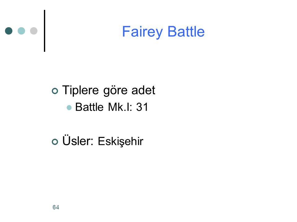64 Tiplere göre adet Battle Mk.I: 31 Üsler: Eskişehir Fairey Battle