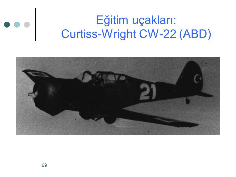 69 Eğitim uçakları: Curtiss-Wright CW-22 (ABD)