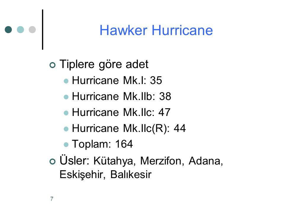 7 Tiplere göre adet Hurricane Mk.I: 35 Hurricane Mk.IIb: 38 Hurricane Mk.IIc: 47 Hurricane Mk.IIc(R): 44 Toplam: 164 Üsler: Kütahya, Merzifon, Adana, Eskişehir, Balıkesir Hawker Hurricane